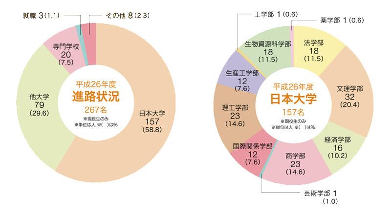 2015明誠学校案内_表1〜表4