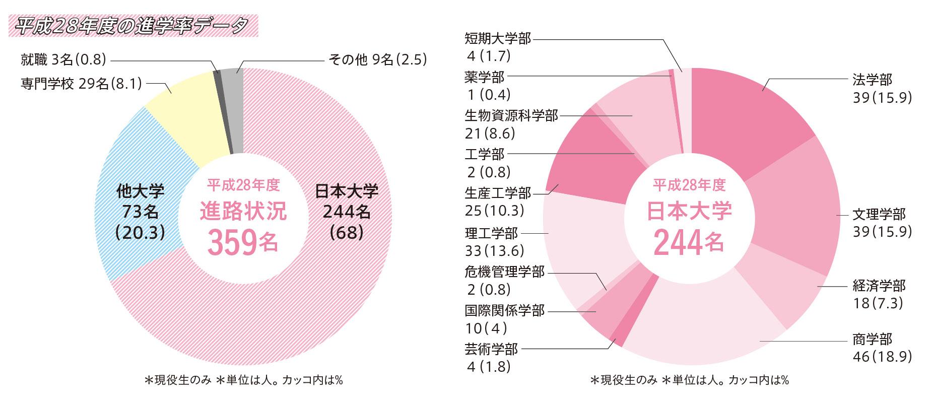 shinro_table16